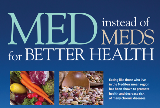 MED instead of Meds for Better Health banner